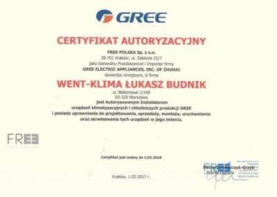 gree-2017